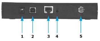 Tył modemu Arris CM550