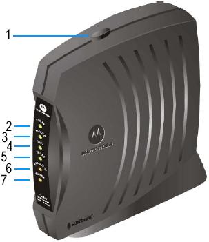 Przód modemu Motorola SB5101