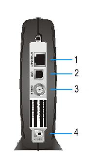 Tył modemu Motorola SB5101