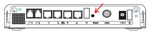 Thomson TWG870U, tył modemu