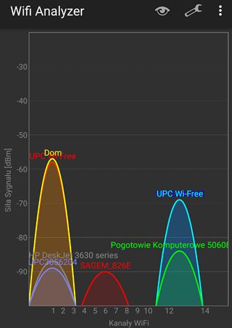 Zrzut ekranu z aplikacji WiFi Analyzer dla systemu Android